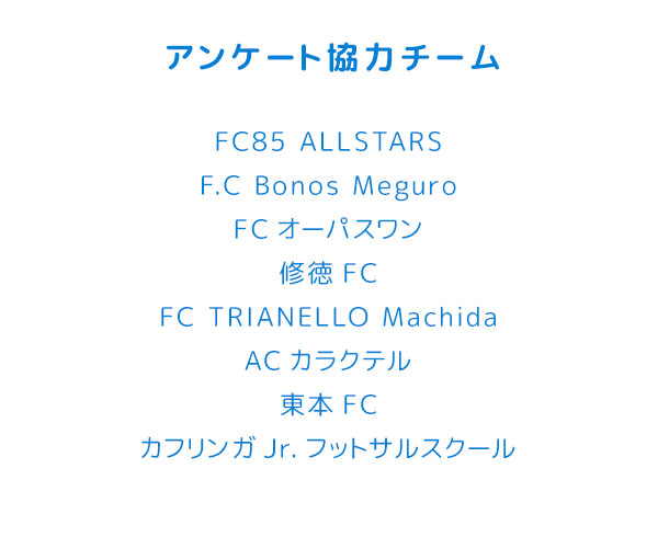 FC85 ALLSTARS / F.C Bonos Meguro / FCオーパスワン / 修徳FC / FC TRIANELLO Machida / ACカラクテル / 東本FC / カフリンガJr.フットサルスクール